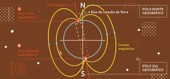 Imagem ilustrativa sobre inclinação de módulos fotovoltaicos.